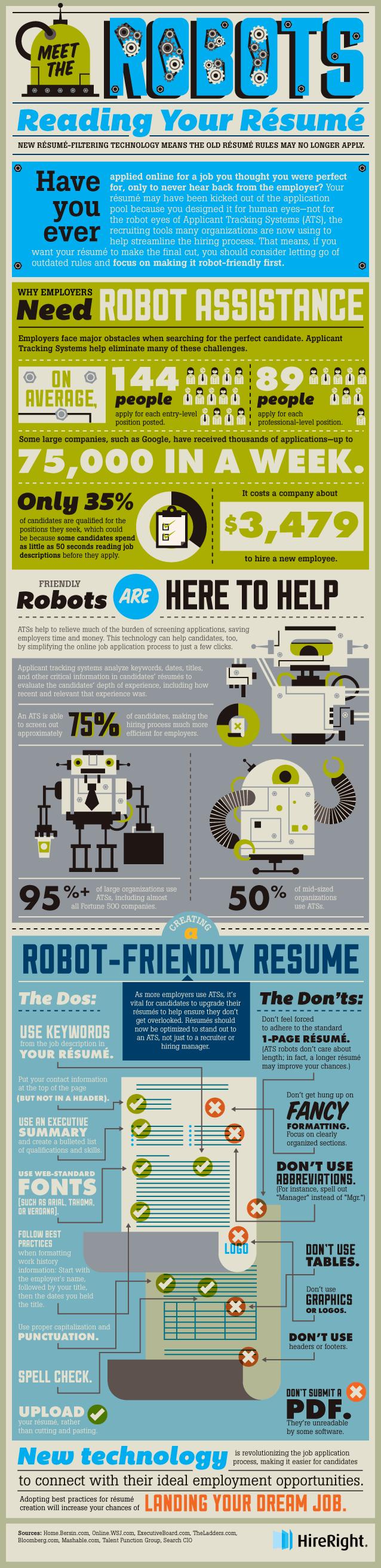 Infografia robots que leen el CV